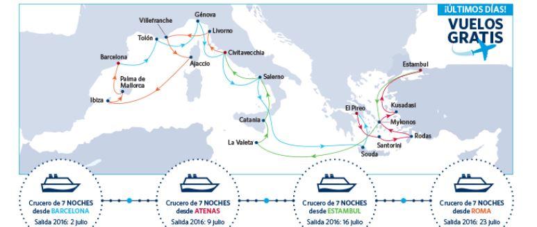 Vuelta al Mediterráneo en verano 2016
